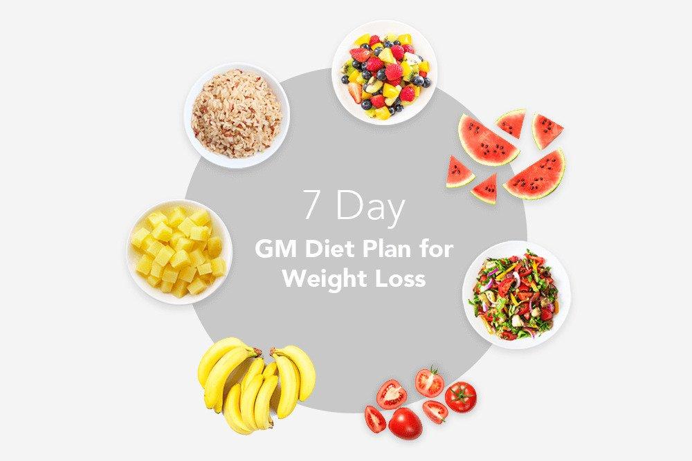 เคล็ดลับที่มีประสิทธิภาพ & 7 วัน Healthy Diet Plan for Weight Loss